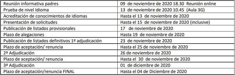 Calendario Admisión Programa Erasmus +